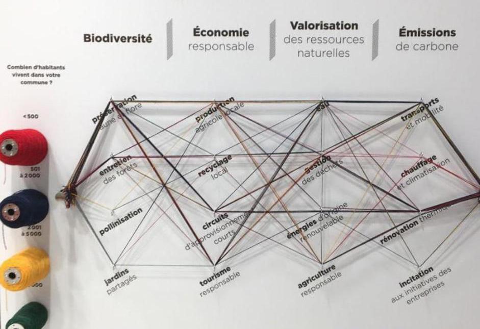 Transition énergétique, mutualisation... la commune durable de demain s'invente aujourd'hui. Portrait des communes durables en 2020